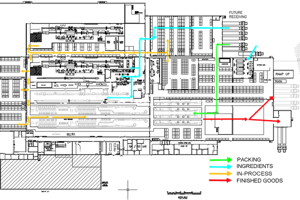 Floor plan layout of industrial plant work flow