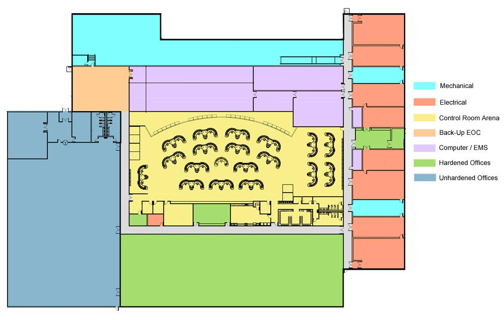 Control center block plan layout