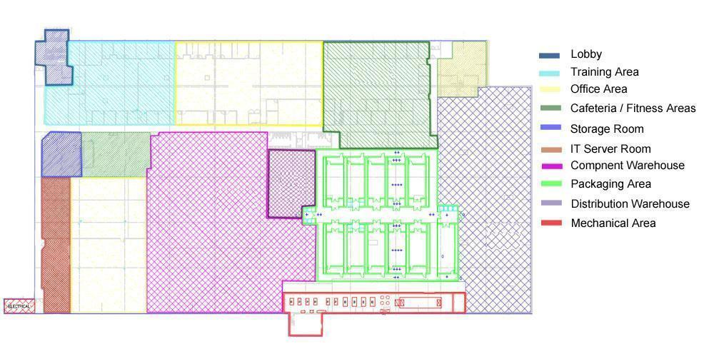 Facility Optimization Block Plan Diagram