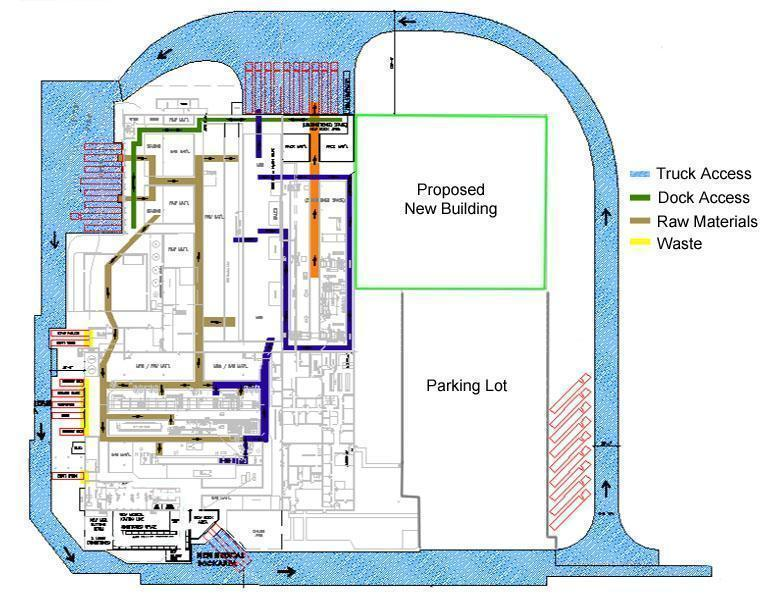 Site flow plan diagram